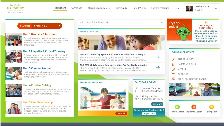 Sanford Harmony portal dashboard